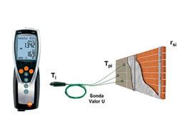 test-transmitancia-termica-herramientas-patologia-vivienda